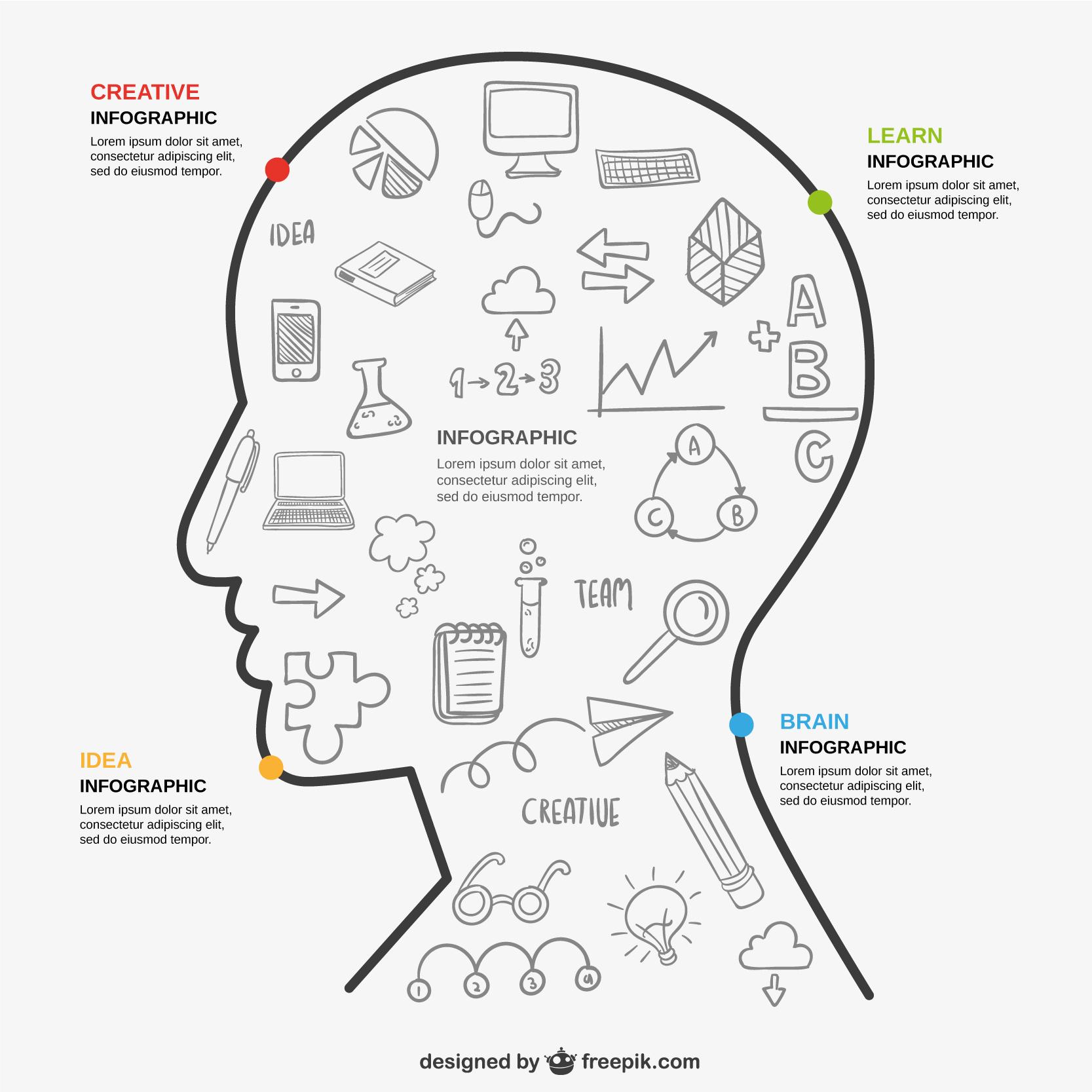 基于Moodle的《师范生创新创业教育》在线课程设计与开发