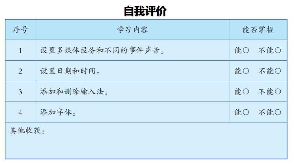 根据本节课所学内容,完成自我评价表格