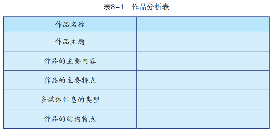 欣赏多媒体作品《岭南音乐》,根据下表所列的项目,分析多媒体作品的特点。